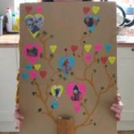SBs-family-tree