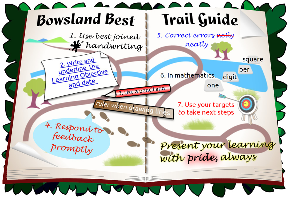 bowsland-trail-guide